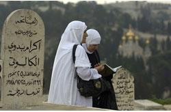 Вера в мучения и благоденствия в могиле, а также вопросы